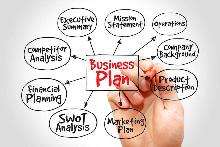 Qué debes incluir en el plan de negocios para tu startup